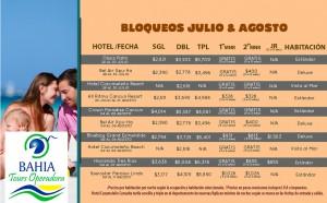 Bloqueos 2017 - 2 ACTUALIZACION 22 Mayo 2017